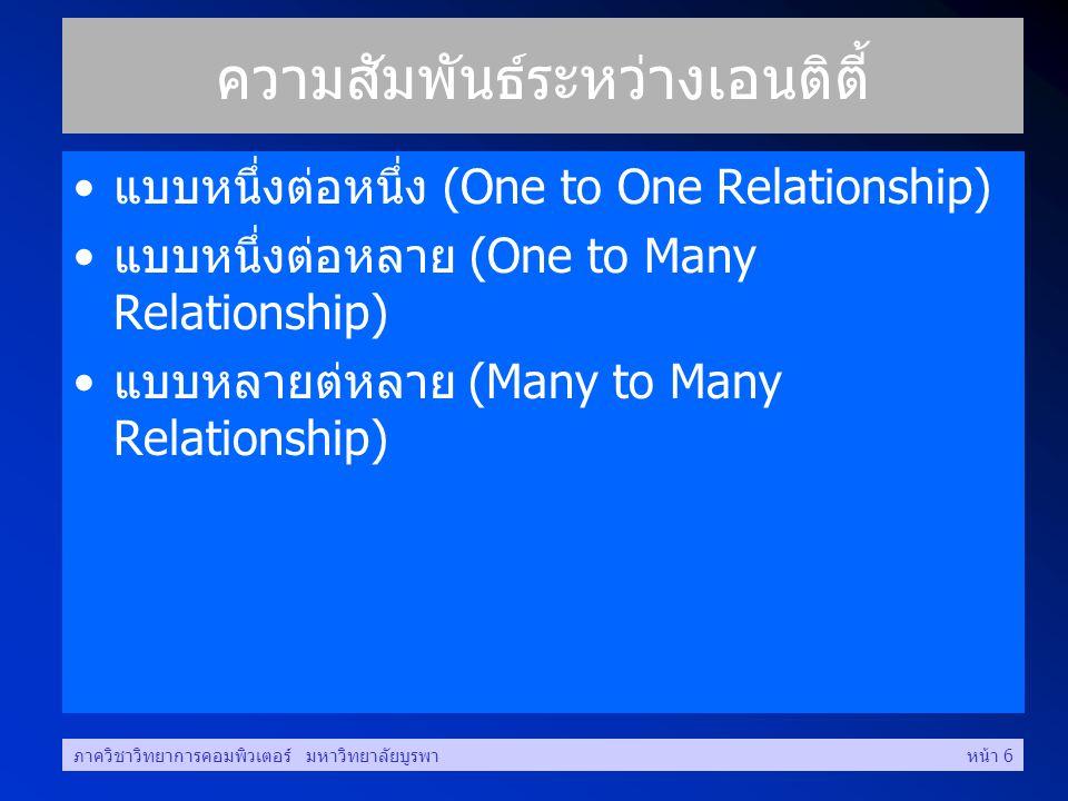 ภาควิชาวิทยาการคอมพิวเตอร์ มหาวิทยาลัยบูรพาหน้า 6 ความสัมพันธ์ระหว่างเอนติตี้ •แบบหนึ่งต่อหนึ่ง (One to One Relationship) •แบบหนึ่งต่อหลาย (One to Many Relationship) •แบบหลายต่หลาย (Many to Many Relationship)