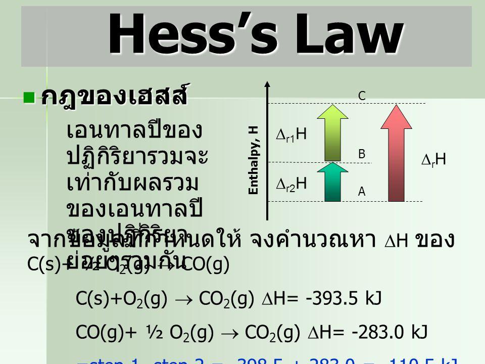 Enthalpies of Chemical Changes  Standard reaction enthalpy  Standard reaction enthalpy : การเปลี่ยนแปลง เอนทาลปีเมื่อสารตั้งต้นเปลี่ยนเป็น ผลิตภัณฑ์