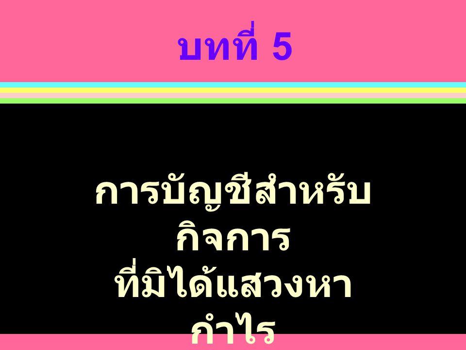 การดำเนินงานของ สถาบันอุดมศึกษาลักษณะ 3 มิติ วัตถุประสง ค์ พันธ กิจ แผนงาน ( กิจกรรม ) หน่วยงา น ( ผู้ปฎิบั ติ ) กองทุน ( ทรัพยา กร )