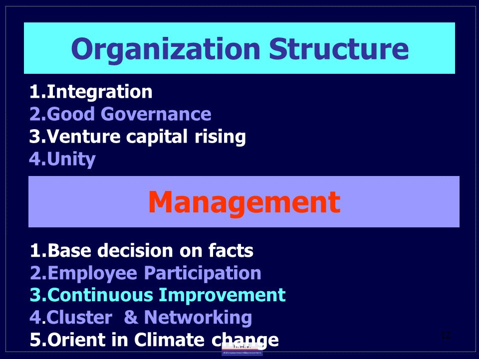 12 Organization Structure 1.Integration 2.Good Governance 3.Venture capital rising 4.Unity Management 1.Base decision on facts 2.Employee Participation 3.Continuous Improvement 4.Cluster & Networking 5.Orient in Climate change