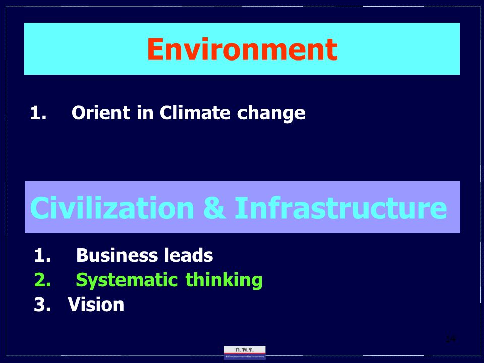 14 Environment 1.Orient in Climate change Civilization & Infrastructure 1.Business leads 2.Systematic thinking 3.