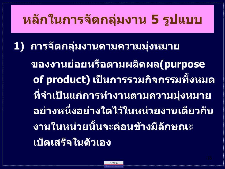 18 หลักในการจัดกลุ่มงาน 5 รูปแบบ 1) การจัดกลุ่มงานตามความมุ่งหมาย ของงานย่อยหรือตามผลิตผล(purpose of product) เป็นการรวมกิจกรรมทั้งหมด ที่จำเป็นแก่การ