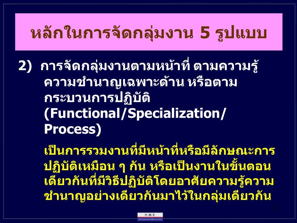 21 2) การจัดกลุ่มงานตามหน้าที่ ตามความรู้ ความชำนาญเฉพาะด้าน หรือตาม กระบวนการปฏิบัติ (Functional/Specialization/ Process) เป็นการรวมงานที่มีหน้าที่หร