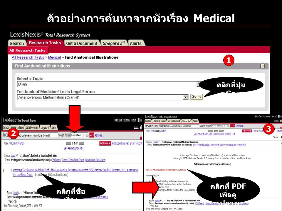 ตัวอย่างการค้นหาจากหัวเรื่อง Medical คลิกที่ปุ่ม Go 1 คลิกที่ชื่อ เรื่อง 2 คลิกที่ PDF เพื่อดู รูปภาพ 3
