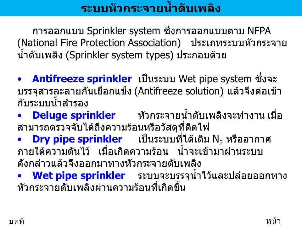 ระบบหัวกระจายน้ำดับเพลิง การออกแบบ Sprinkler system ซึ่งการออกแบบตาม NFPA (National Fire Protection Association) ประเภทระบบหัวกระจาย น้ำดับเพลิง (Spri