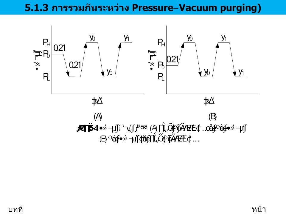 5.1.3 การรวมกันระหว่าง Pressure  Vacuum purging) บทที่ 5 หน้า 10/35