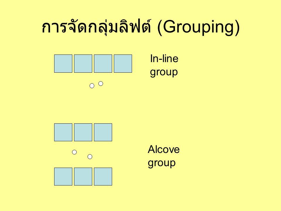การจัดกลุ่มลิฟต์ (Grouping) In-line group Alcove group