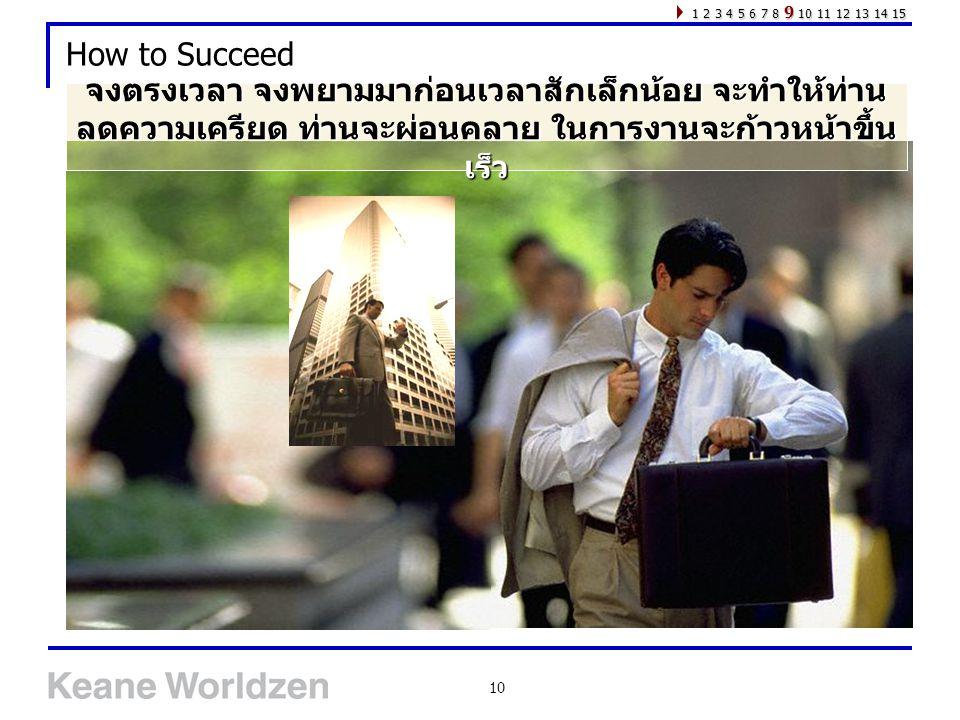 10 How to Succeed จงตรงเวลา จงพยามมาก่อนเวลาสักเล็กน้อย จะทำให้ท่าน ลดความเครียด ท่านจะผ่อนคลาย ในการงานจะก้าวหน้าขึ้น เร็ว 1 2 3 4 5 6 7 8 9 10 11 12