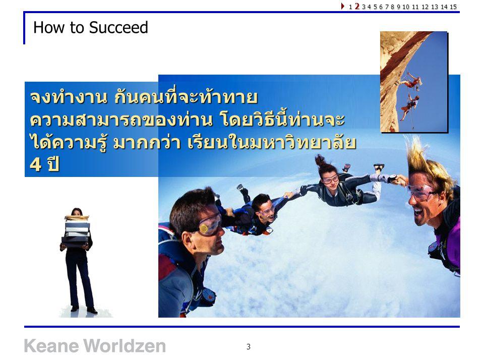 3 How to Succeed จงทำงาน กันคนที่จะท้าทาย ความสามารถของท่าน โดยวิธีนี้ท่านจะ ได้ความรู้ มากกว่า เรียนในมหาวิทยาลัย 4 ปี 1 2 3 4 5 6 7 8 9 10 11 12 13
