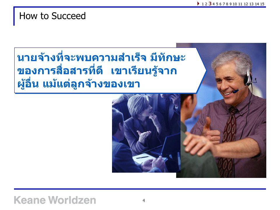 5 How to Succeed 1 2 3 4 5 6 7 8 9 10 11 12 13 14 15 จงทำงาน อย่างให้เกียรติ แก่ในจ้าง ทำเช่นนี้ไม่ใช่การประจบ