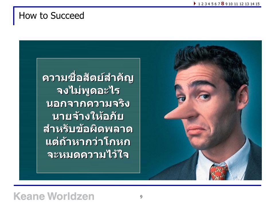 9 How to Succeed ความซื่อสัตย์สำคัญ จงไม่พูดอะไร นอกจากความจริง นายจ้างให้อภัย สำหรับข้อผิดพลาด แต่ถ้าหากว่าโกหก จะหมดความไว้ใจ 1 2 3 4 5 6 7 8 9 10 1