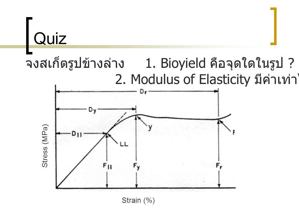 Quiz จงสเก็ตรูปข้างล่าง 1.Bioyield คือจุดใดในรูป .