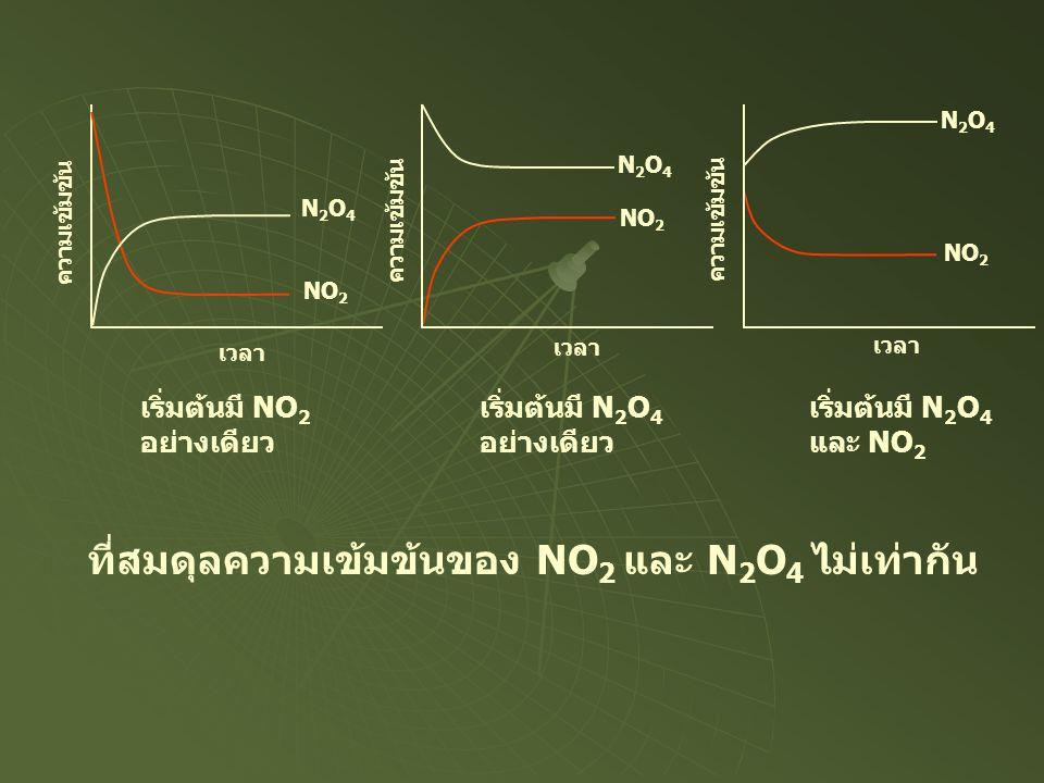 NO 2 N2O4N2O4 ความเข้มข้น เวลา เริ่มต้นมี NO 2 อย่างเดียว NO 2 N2O4N2O4 ความเข้มข้น เวลา เริ่มต้นมี N 2 O 4 อย่างเดียว เริ่มต้นมี N 2 O 4 และ NO 2 NO