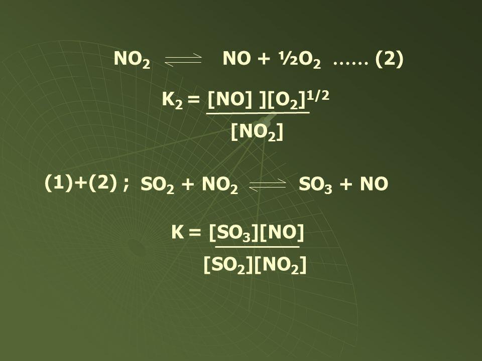 NO 2 NO + ½O 2 …… (2) K 2 = [NO] ][O 2 ] 1/2 [NO 2 ] (1)+(2) ; SO 2 + NO 2 SO 3 + NO K = [SO 3 ][NO] [SO 2 ][NO 2 ]