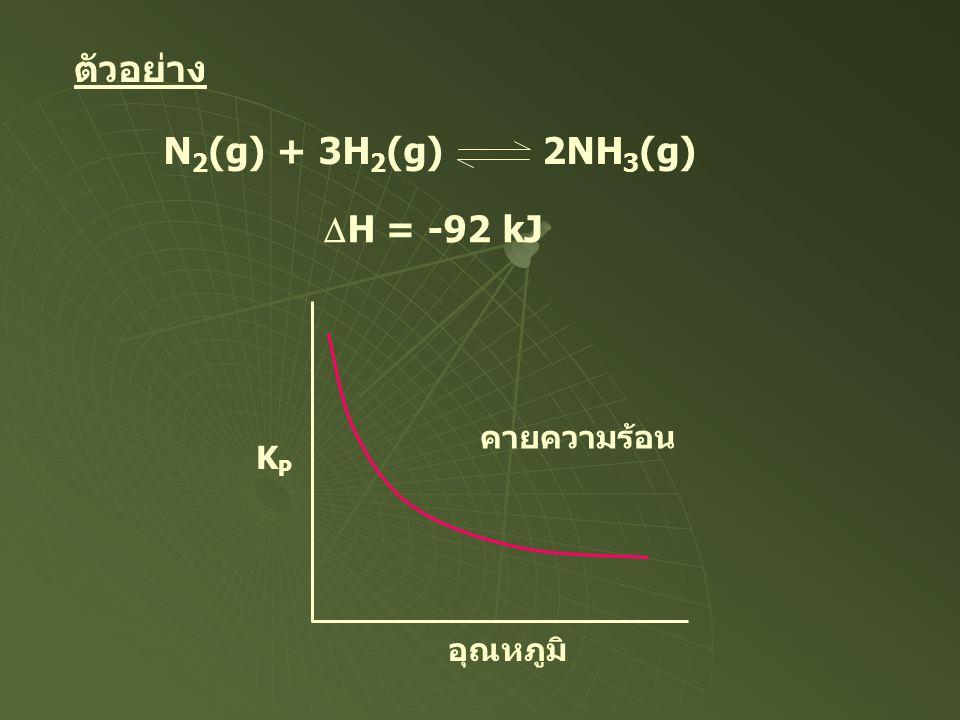 KPKP อุณหภูมิ ตัวอย่าง N 2 (g) + 3H 2 (g) 2NH 3 (g)  H = -92 kJ คายความร้อน