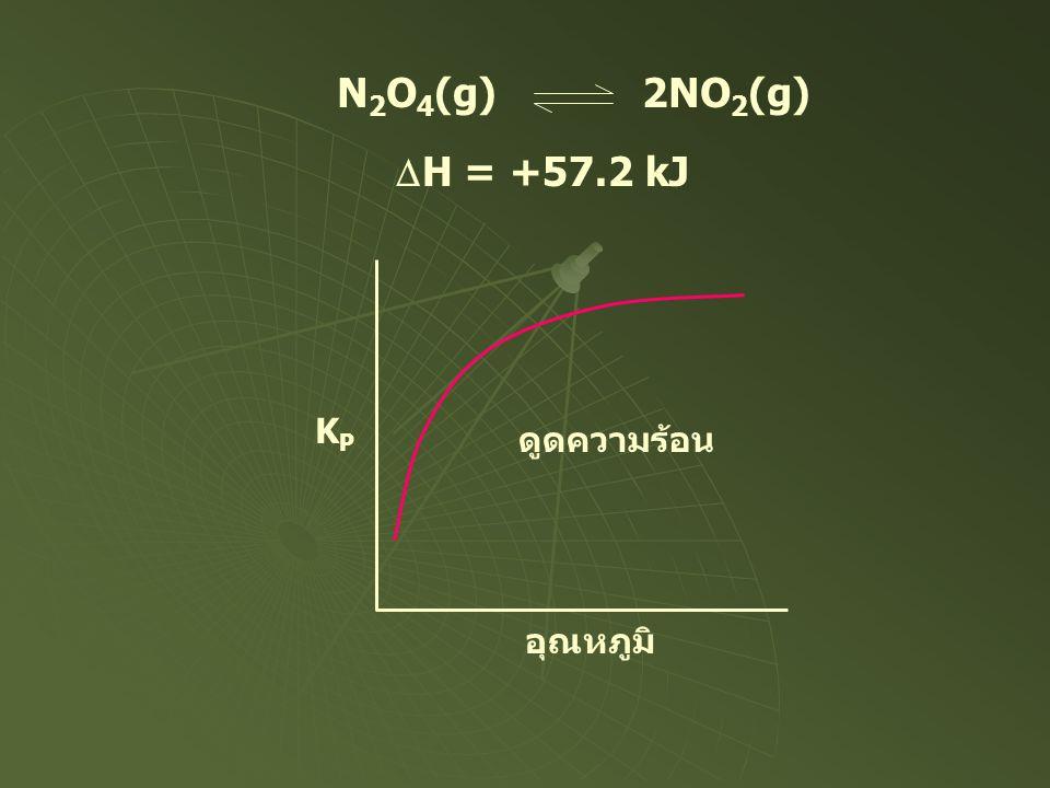 N 2 O 4 (g) 2NO 2 (g)  H = +57.2 kJ KPKP อุณหภูมิ ดูดความร้อน