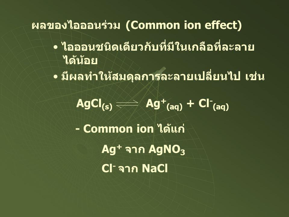 ผลของไอออนร่วม (Common ion effect) • ไอออนชนิดเดียวกับที่มีในเกลือที่ละลาย ได้น้อย • มีผลทำให้สมดุลการละลายเปลี่ยนไป เช่น AgCl (s) Ag + (aq) + Cl - (a