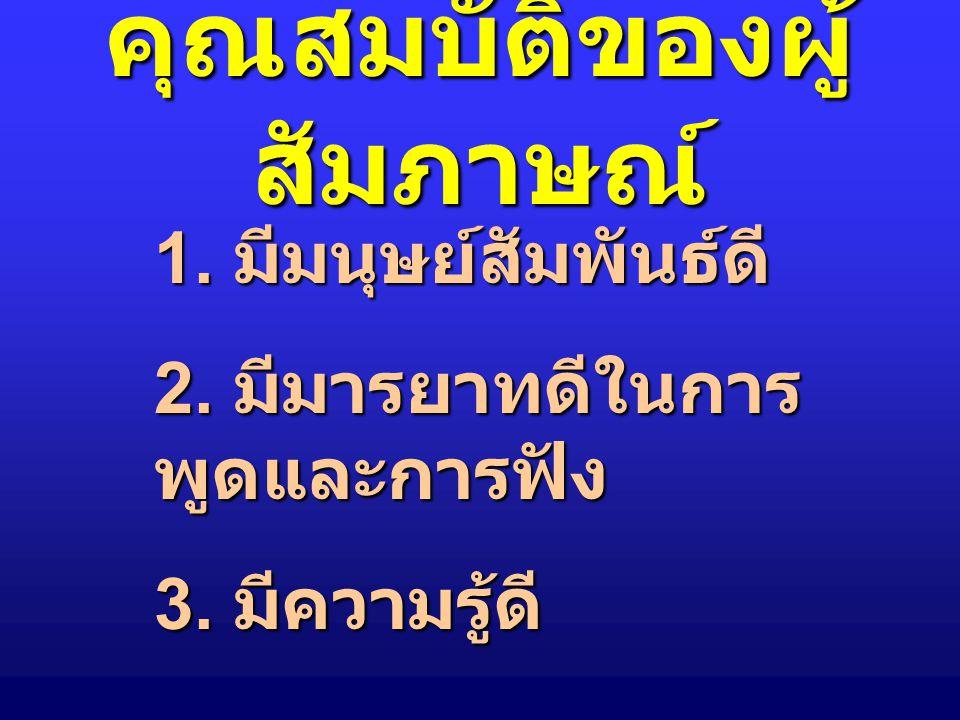 ข้อปฏิบัติในการ สัมภาษณ์ 1.ต้องไม่แนะนำคำตอบ 2. เริ่มจากคำถามที่ง่ายไปที ละขั้น 3.