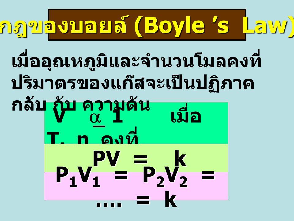 V  1 เมื่อ T, n คงที่ P กฎของบอยล์ (Boyle 's Law) เมื่ออุณหภูมิและจำนวนโมลคงที่ ปริมาตรของแก๊สจะเป็นปฏิภาค กลับ กับ ความดัน PV = k PV = k P 1 V 1 = P 2 V 2 = ….