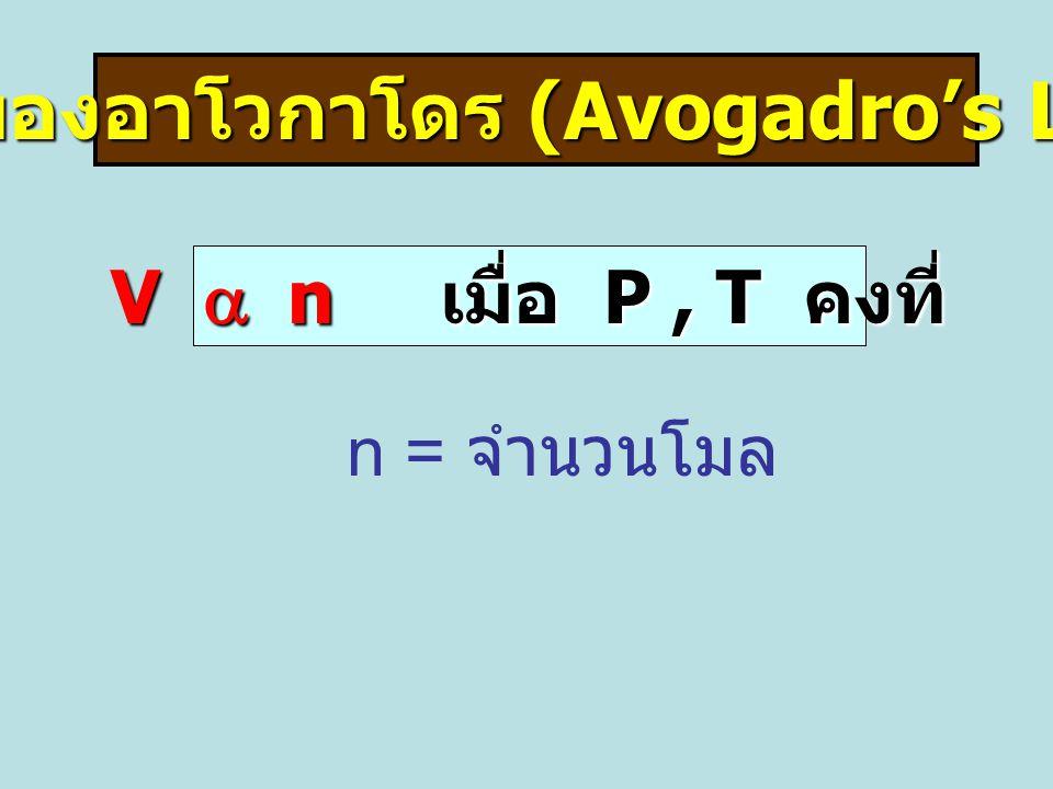 กฎของอาโวกาโดร (Avogadro's Law) V  n เมื่อ P, T คงที่ V  n เมื่อ P, T คงที่ n = จำนวนโมล