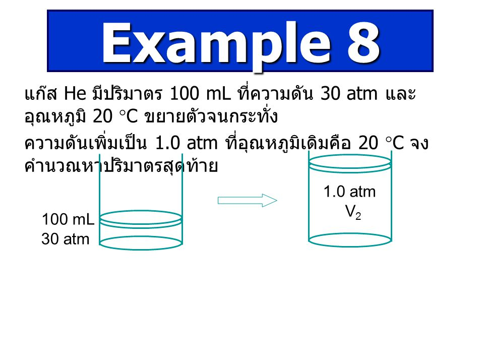 แก๊ส He มีปริมาตร 100 mL ที่ความดัน 30 atm และ อุณหภูมิ 20  C ขยายตัวจนกระทั่ง ความดันเพิ่มเป็น 1.0 atm ที่อุณหภูมิเดิมคือ 20  C จง คำนวณหาปริมาตรสุดท้าย 100 mL 30 atm 1.0 atm V 2 Example 8