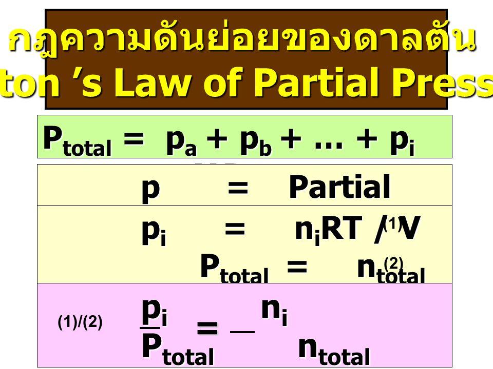 กฎความดันย่อยของดาลตัน (Dalton 's Law of Partial Pressure) P total = p a + p b + … + p i และ p i = X i P total p = Partial Pressure p i = n i RT / V P total = n total RT / V P total = n total RT / V p i n i P total n total P total n total = (1) (2) (1)/(2)