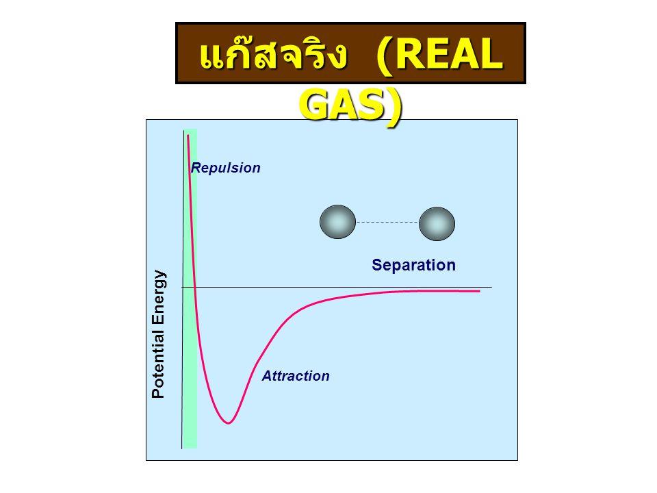 Potential Energy Separation Attraction Repulsion แก๊สจริง (REAL GAS)