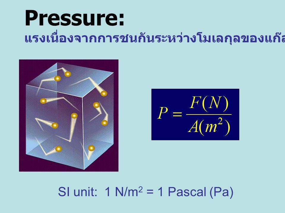 Pressure: แรงเนื่องจากการชนกันระหว่างโมเลกุลของแก๊สกับผนังภาชนะ SI unit: 1 N/m 2 = 1 Pascal (Pa)