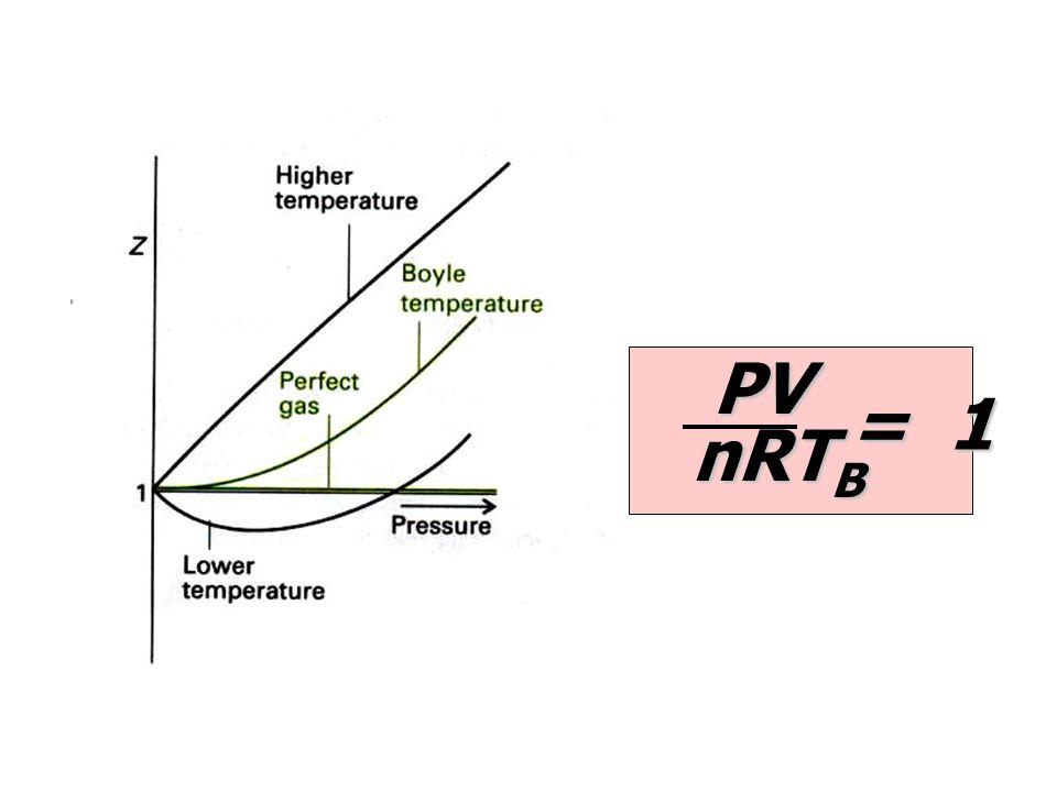 PV PV nRT B = 1 = 1