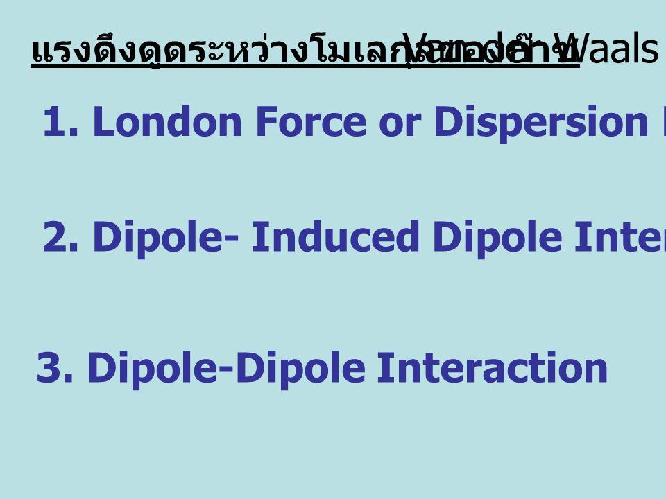 แรงดึงดูดระหว่างโมเลกุลของก๊าซ 1. London Force or Dispersion Force 2. Dipole- Induced Dipole Interaction 3. Dipole-Dipole Interaction Van der Waals fo