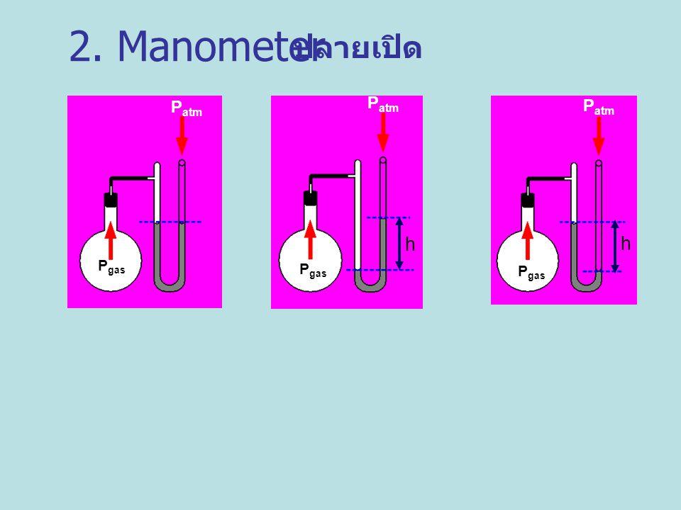 2. Manometer P gas P atm P gas P atm h P gas P atm h ปลายเปิด