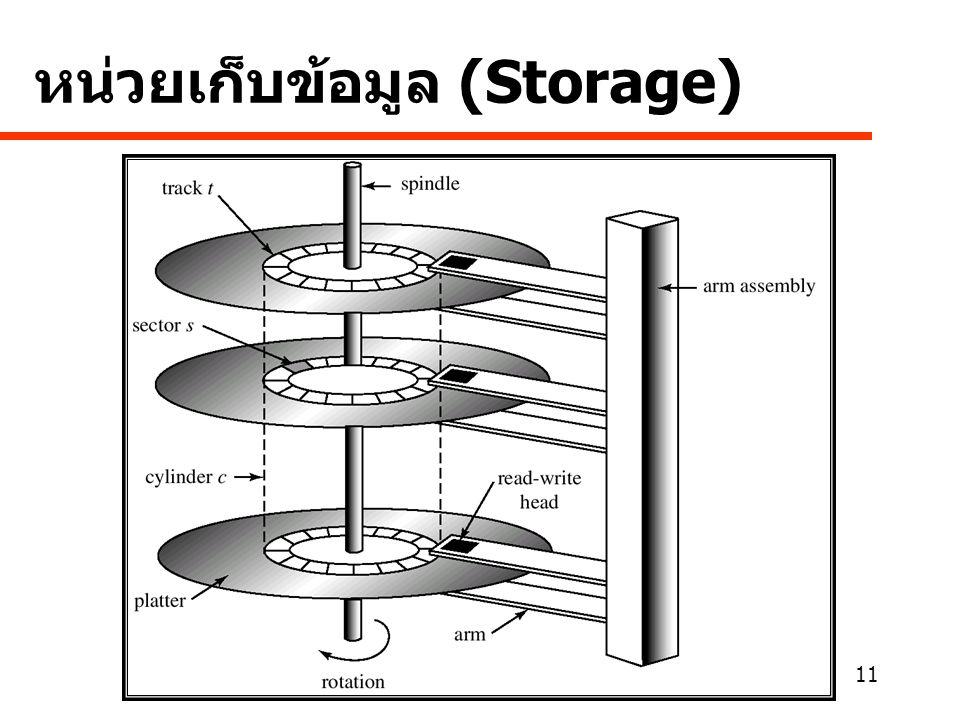 11 หน่วยเก็บข้อมูล (Storage)