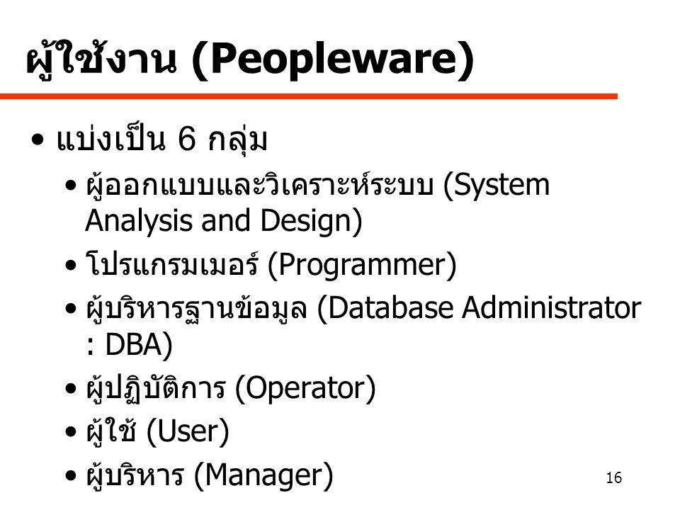 16 ผู้ใช้งาน (Peopleware) • แบ่งเป็น 6 กลุ่ม • ผู้ออกแบบและวิเคราะห์ระบบ (System Analysis and Design) • โปรแกรมเมอร์ (Programmer) • ผู้บริหารฐานข้อมูล (Database Administrator : DBA) • ผู้ปฏิบัติการ (Operator) • ผู้ใช้ (User) • ผู้บริหาร (Manager)