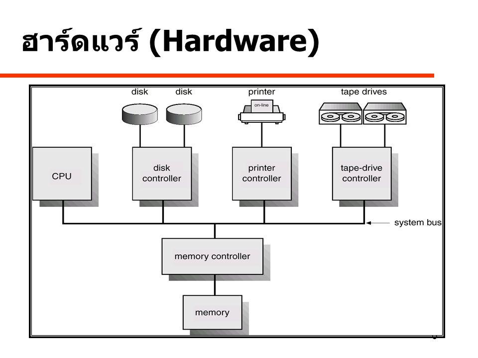 6 ฮาร์ดแวร์ (Hardware)