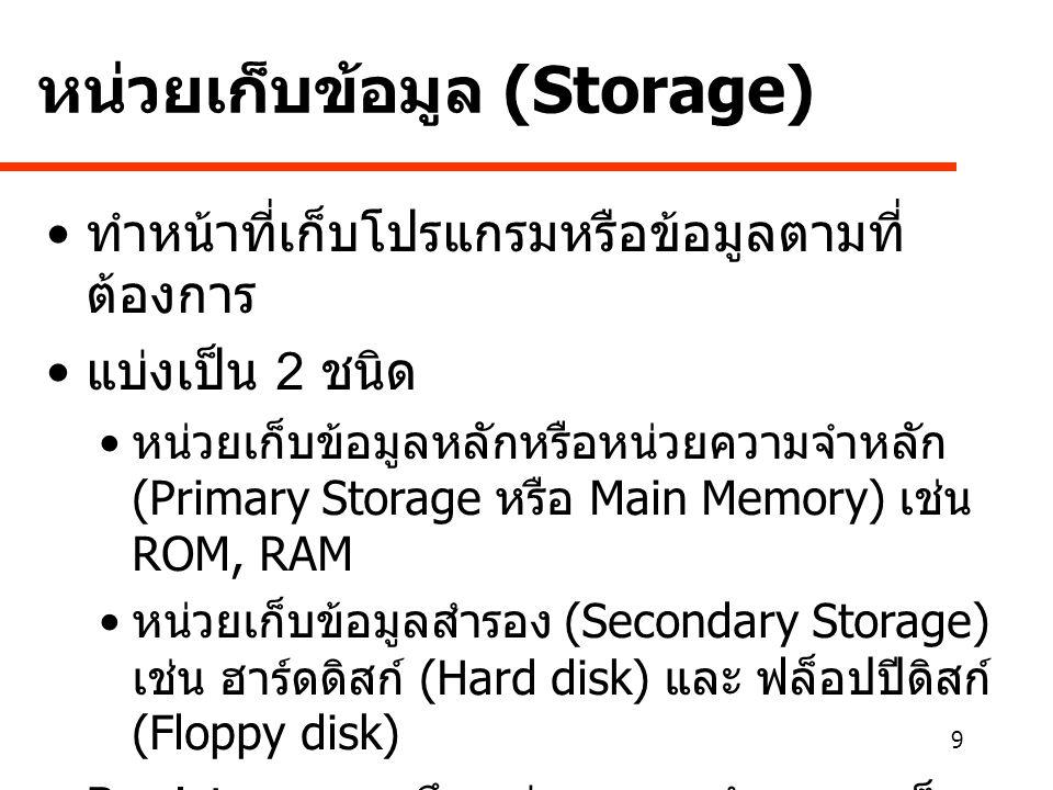 9 หน่วยเก็บข้อมูล (Storage) • ทำหน้าที่เก็บโปรแกรมหรือข้อมูลตามที่ ต้องการ • แบ่งเป็น 2 ชนิด • หน่วยเก็บข้อมูลหลักหรือหน่วยความจำหลัก (Primary Storage หรือ Main Memory) เช่น ROM, RAM • หน่วยเก็บข้อมูลสำรอง (Secondary Storage) เช่น ฮาร์ดดิสก์ (Hard disk) และ ฟล็อปปีดิสก์ (Floppy disk) •Register หมายถึงหน่วยความจำขนาดเล็ก ที่อยู่ใน CPU