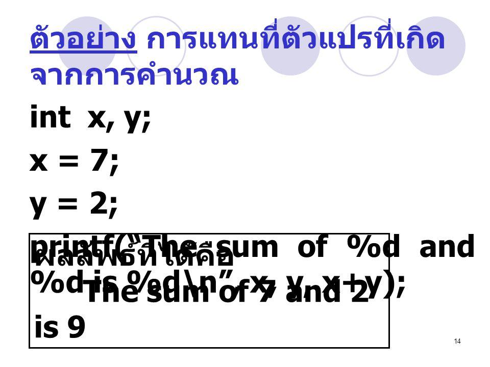 """14 ตัวอย่าง การแทนที่ตัวแปรที่เกิด จากการคำนวณ int x, y; x = 7; y = 2; printf(""""The sum of %d and %d is %d\n"""", x, y, x+y); ผลลัพธ์ที่ได้คือ The sum of"""