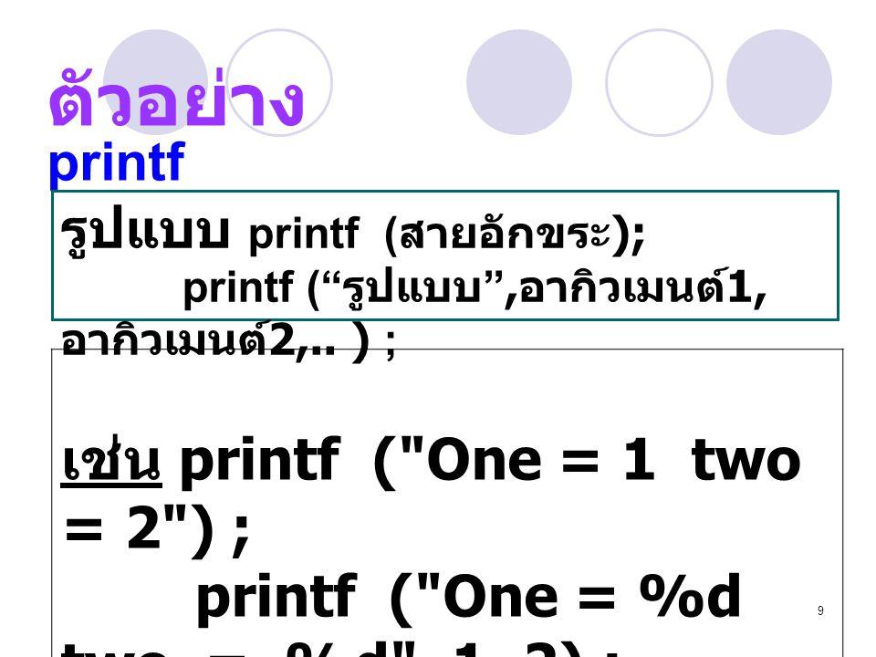 10  รหัสรูปแบบ (formal code) %d แสดงค่าจำนวนเต็มชนิด integer %ld แสดงค่าจำนวนเต็มชนิด long %c แสดงค่าที่เป็นตัวอักขระ %s แสดงค่าที่เป็นสายอักขระ (string) %f แสดงค่าที่เป็นตัวเลขมีจุด ทศนิยม ตัวอย่าง printf( One = %d Two = %d , 1,2); ผลลัพธ์ทางจอภาพ One = 1Two = 2
