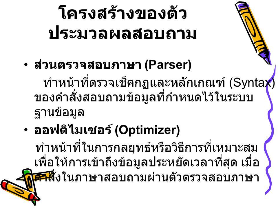 โครงสร้างของตัว ประมวลผลสอบถาม • ส่วนตรวจสอบภาษา (Parser) ทำหน้าที่ตรวจเช็คกฏและหลักเกณฑ์ (Syntax) ของคำสั่งสอบถามข้อมูลที่กำหนดไว้ในระบบ ฐานข้อมูล •