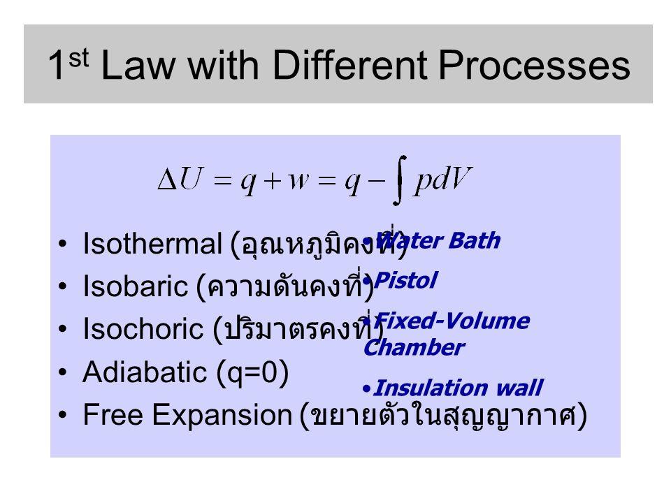 1 st Law with Different Processes •Isothermal ( อุณหภูมิคงที่ ) •Isobaric ( ความดันคงที่ ) •Isochoric ( ปริมาตรคงที่ ) •Adiabatic (q=0) •Free Expansio