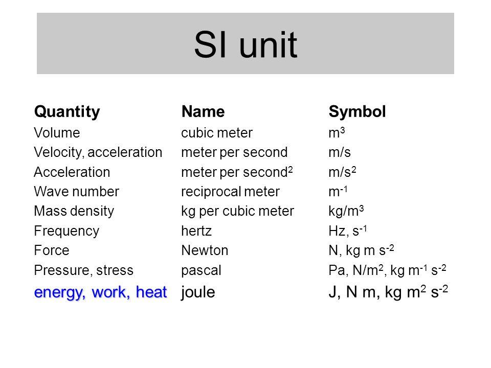 SI unit QuantityName Symbol Volumecubic meterm 3 Velocity, accelerationmeter per secondm/s Accelerationmeter per second 2 m/s 2 Wave numberreciprocal