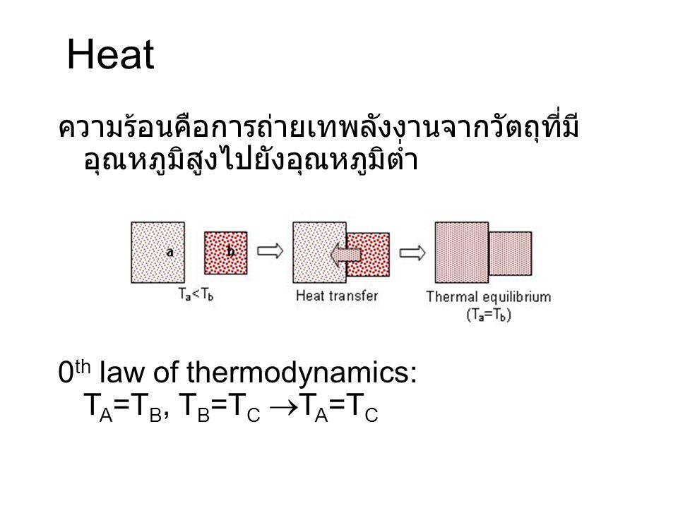 Heat ความร้อนคือการถ่ายเทพลังงานจากวัตถุที่มี อุณหภูมิสูงไปยังอุณหภูมิต่ำ 0 th law of thermodynamics: T A =T B, T B =T C  T A =T C
