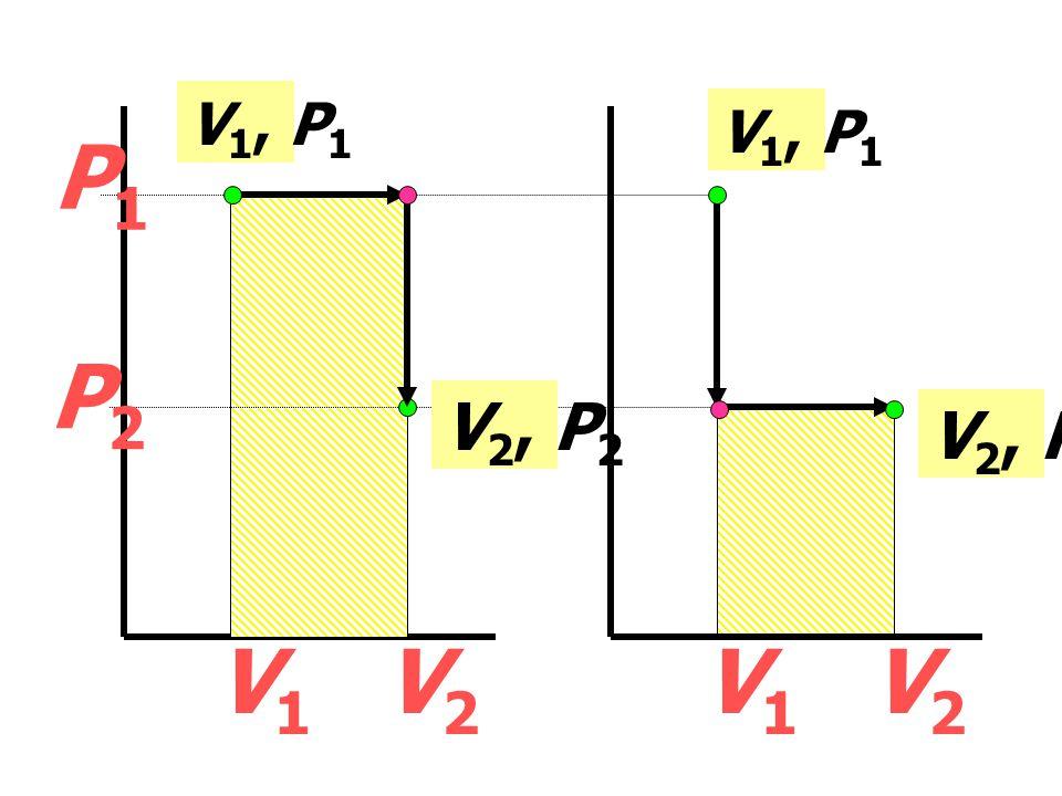 P1P1 P2P2 V1V1 V2V2 V1V1 V2V2 V 1, P 1 V 2, P 2 V 1, P 1 V 2, P 2
