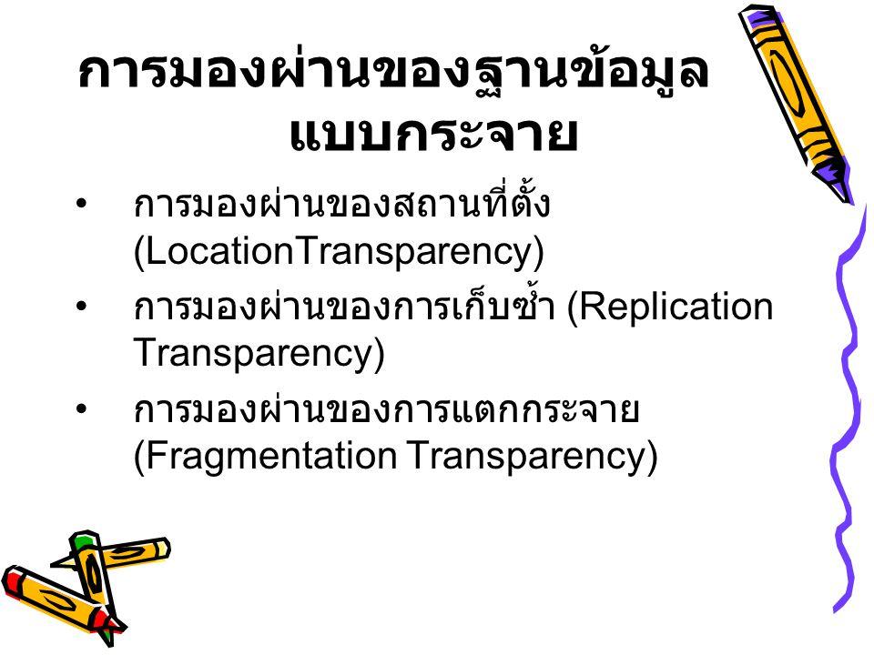 การมองผ่านของฐานข้อมูล แบบกระจาย • การมองผ่านของสถานที่ตั้ง (LocationTransparency) • การมองผ่านของการเก็บซ้ำ (Replication Transparency) • การมองผ่านของการแตกกระจาย (Fragmentation Transparency)