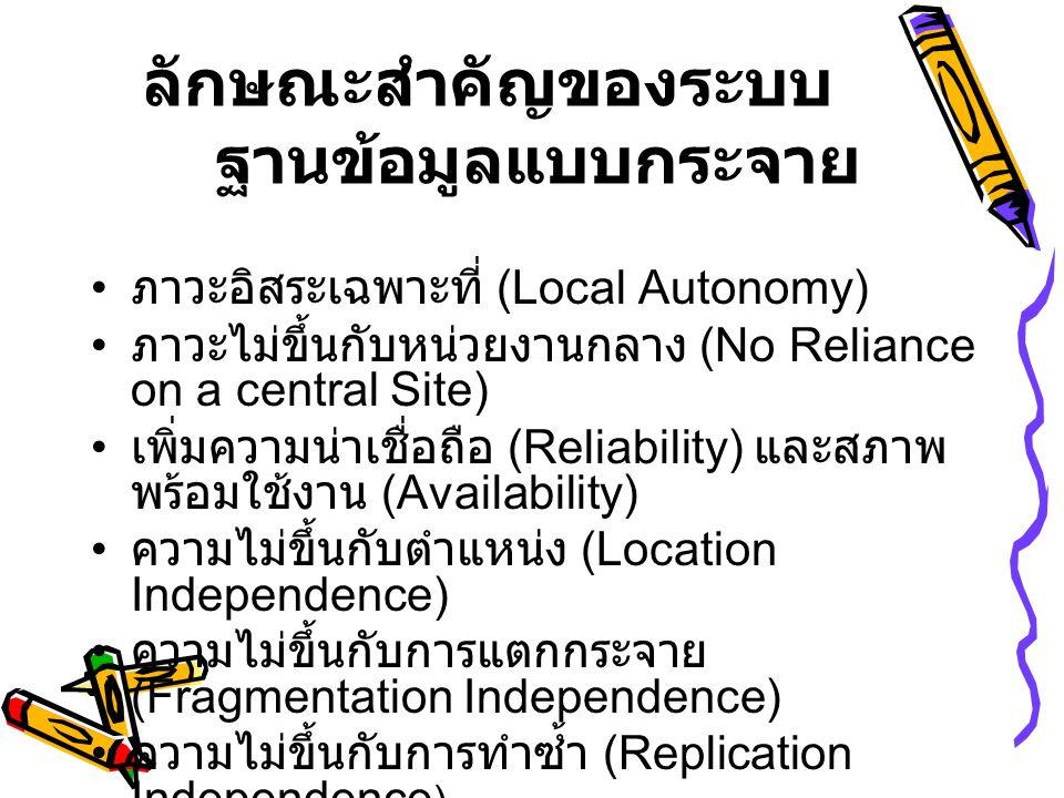 ลักษณะสำคัญของระบบ ฐานข้อมูลแบบกระจาย • ภาวะอิสระเฉพาะที่ (Local Autonomy) • ภาวะไม่ขึ้นกับหน่วยงานกลาง (No Reliance on a central Site) • เพิ่มความน่าเชื่อถือ (Reliability) และสภาพ พร้อมใช้งาน (Availability) • ความไม่ขึ้นกับตำแหน่ง (Location Independence) • ความไม่ขึ้นกับการแตกกระจาย (Fragmentation Independence) • ความไม่ขึ้นกับการทำซ้ำ (Replication Independence )