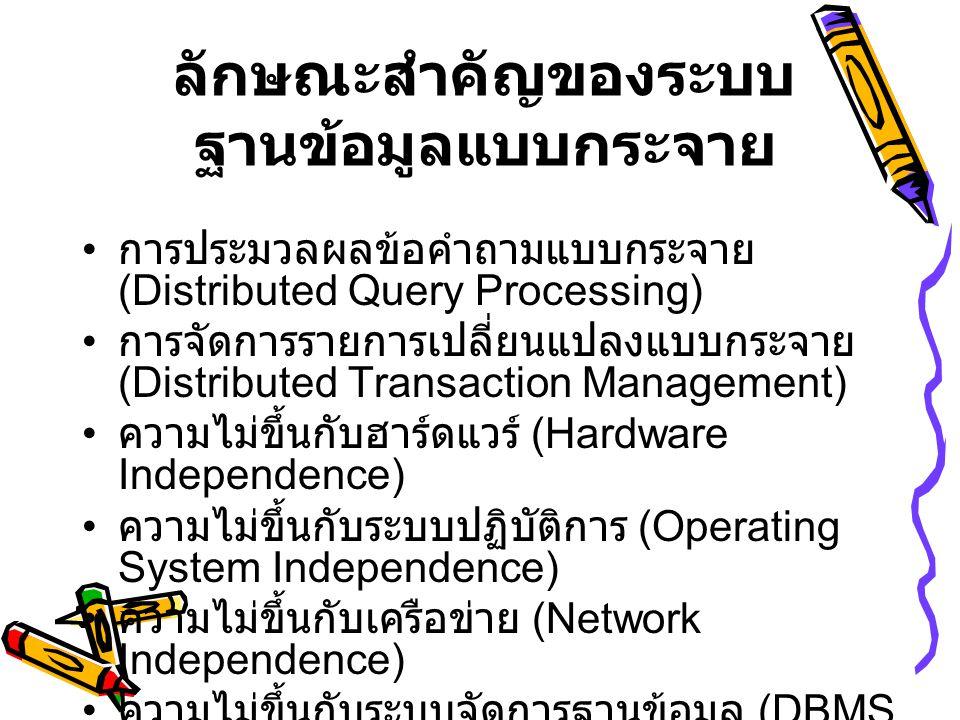 ลักษณะสำคัญของระบบ ฐานข้อมูลแบบกระจาย • การประมวลผลข้อคำถามแบบกระจาย (Distributed Query Processing) • การจัดการรายการเปลี่ยนแปลงแบบกระจาย (Distributed Transaction Management) • ความไม่ขึ้นกับฮาร์ดแวร์ (Hardware Independence) • ความไม่ขึ้นกับระบบปฏิบัติการ (Operating System Independence) • ความไม่ขึ้นกับเครือข่าย (Network Independence) • ความไม่ขึ้นกับระบบจัดการฐานข้อมูล (DBMS Independence)