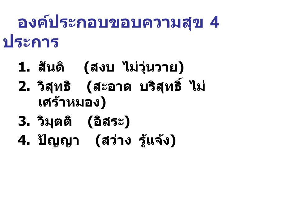 องค์ประกอบขอบความสุข 4 ประการ 1. สันติ ( สงบ ไม่วุ่นวาย ) 2. วิสุทธิ ( สะอาด บริสุทธิ์ ไม่ เศร้าหมอง ) 3. วิมุตติ ( อิสระ ) 4. ปัญญา ( สว่าง รู้แจ้ง )