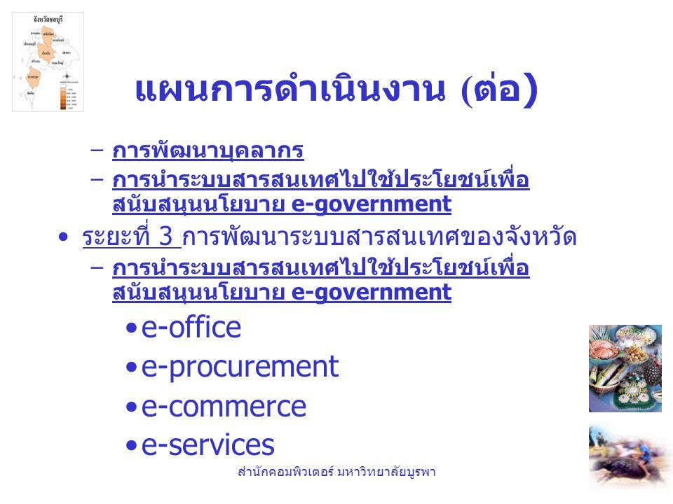 สำนักคอมพิวเตอร์ มหาวิทยาลัยบูรพา แผนการดำเนินงาน ( ต่อ ) –การพัฒนาบุคลากร –การนำระบบสารสนเทศไปใช้ประโยชน์เพื่อ สนับสนุนนโยบาย e-government •ระยะที่ 3