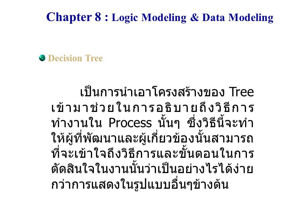 Chapter 8 : Logic Modeling & Data Modeling Decision Tree เป็นการนำเอาโครงสร้างของ Tree เข้ามาช่วยในการอธิบายถึงวิธีการ ทำงานใน Process นั้นๆ ซึ่งวิธีน