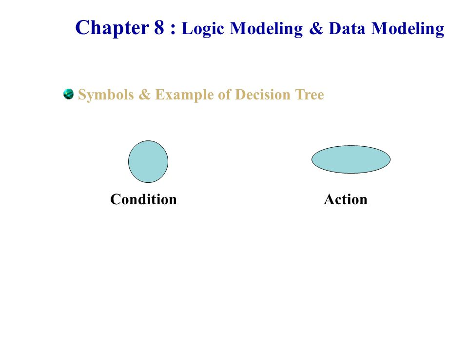 Chapter 8 : Logic Modeling & Data Modeling Symbols & Example of Decision Tree Condition Action