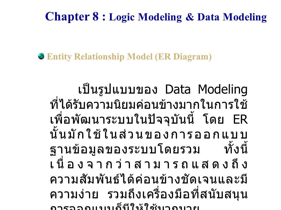 Chapter 8 : Logic Modeling & Data Modeling Entity Relationship Model (ER Diagram) เป็นรูปแบบของ Data Modeling ที่ได้รับความนิยมค่อนข้างมากในการใช้ เพื